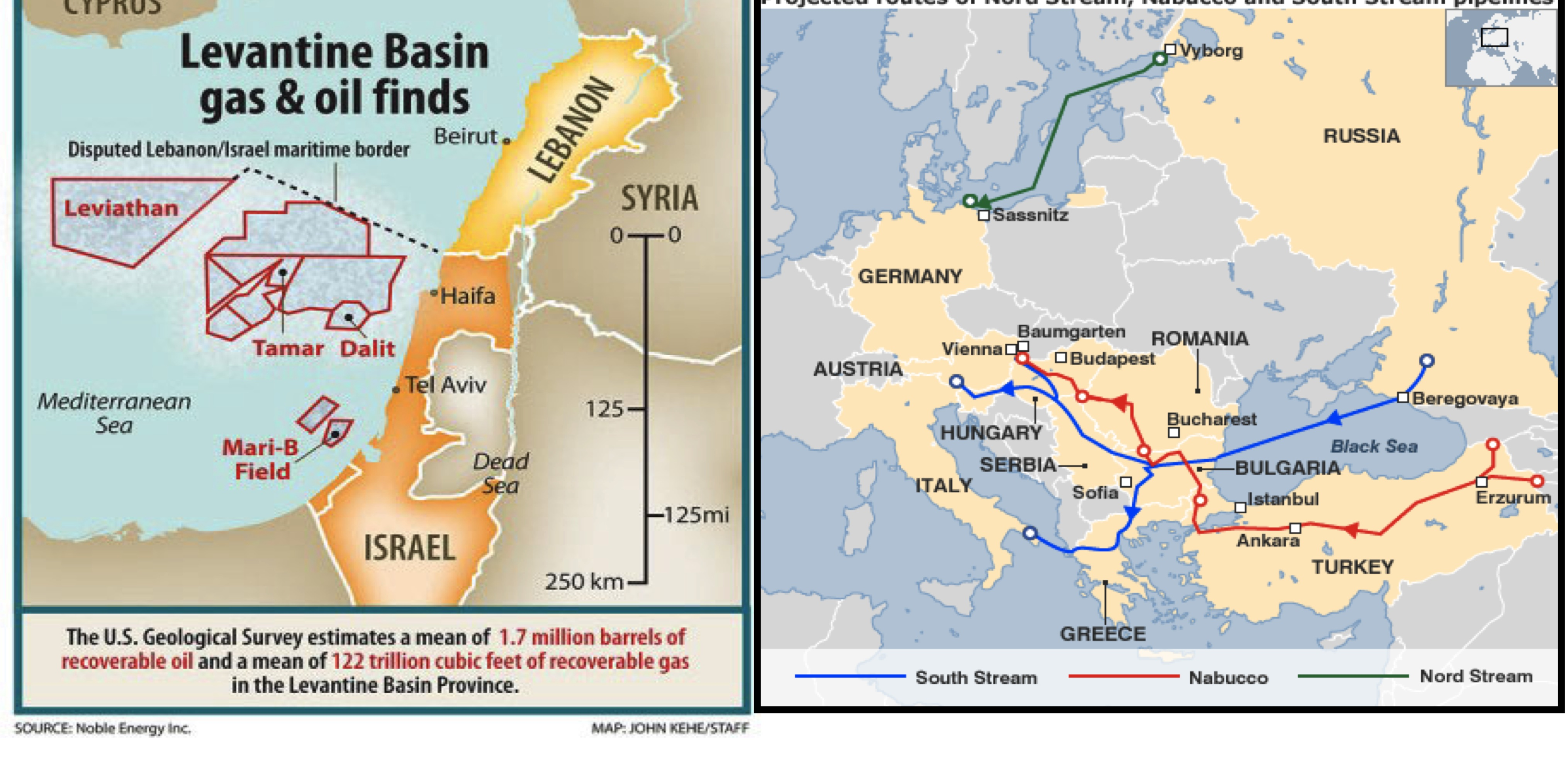 North and South Stream Pipelines